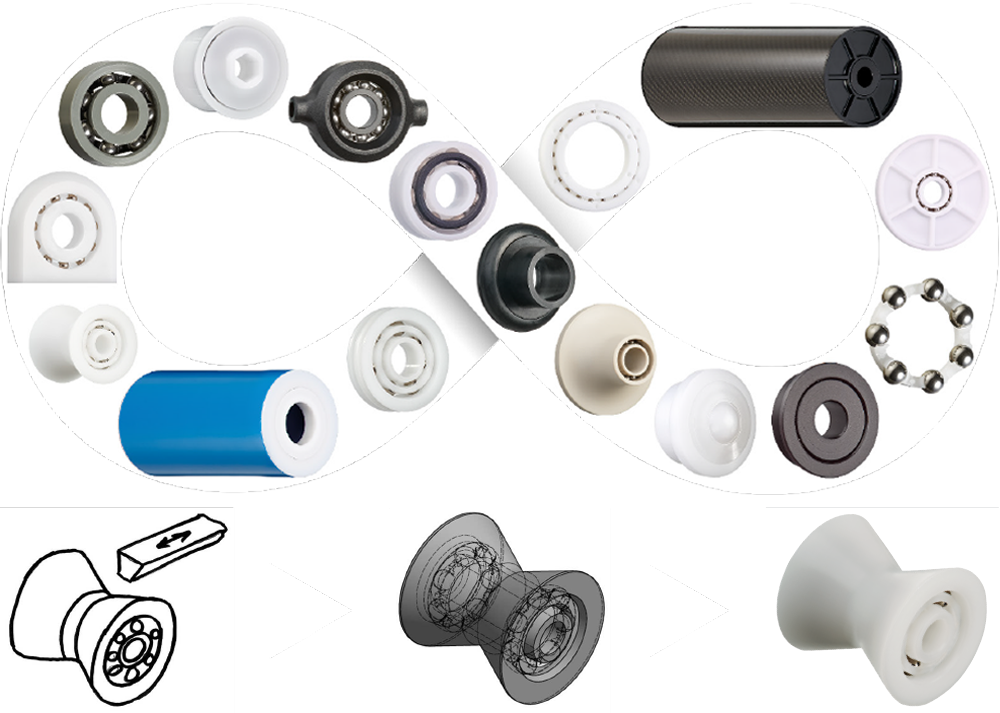 Eternal possibilities with xiros® ballbearings
