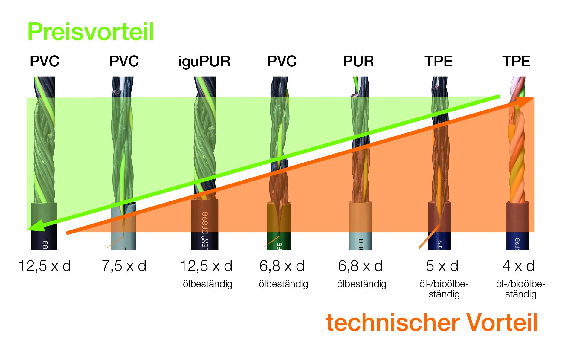 DE_CF_Preis-Check_Grafik_weiß+beschriftet_Steuerleitungen